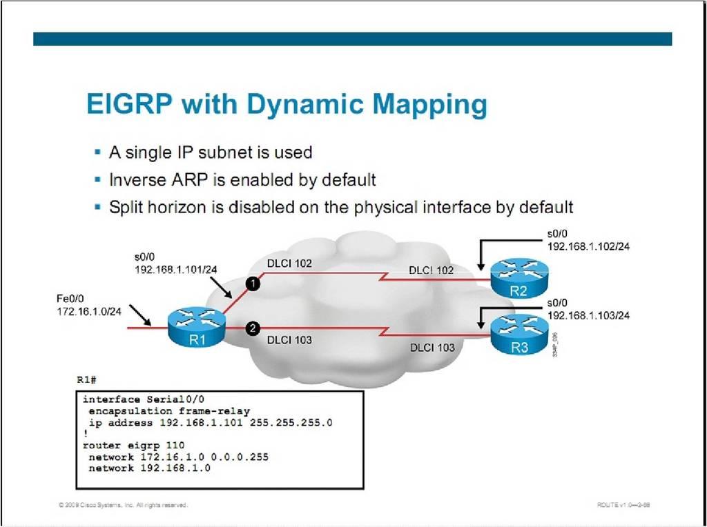 EIGRP NBMA hub-and-spoke Configuration problem - Kepler\'s Blog on ...